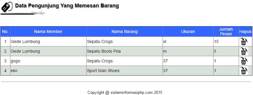 Download Source Code E-Comerce Sistem Informasi Penjualan Sepatu Online