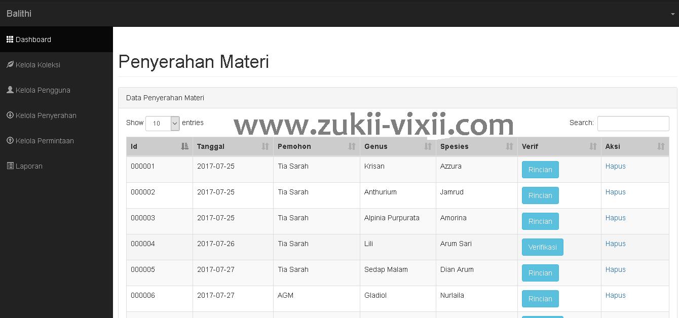 Download Source Code Aplikasi Balai Penelitian Tabaman Hias Berbasis Web