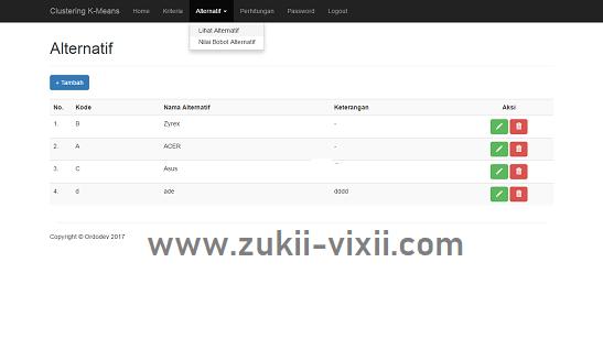 Download Source Code Aplikasi K-Means Clustering Berbasis Codeigniter