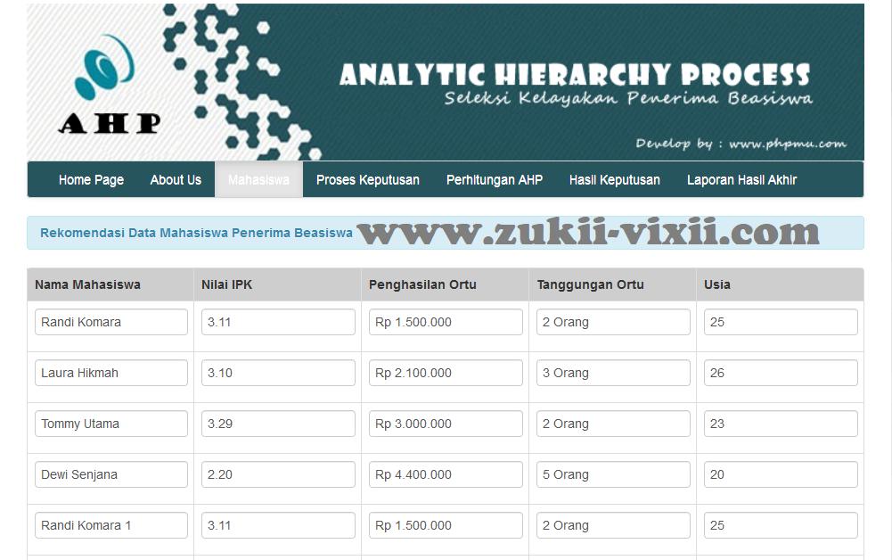 Download Source Code Aplikasi Seleksi Kelayakan Penerima Beasiswa Metode AHP